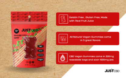 CBD-Vegan-Gummies-Strawberry-Champagne-Infographic-